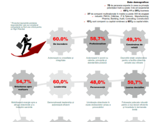 Infografic-HIPO