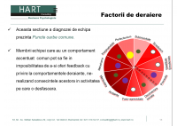 Focus on Employment & HR – 23 aprilie - HART Consulting