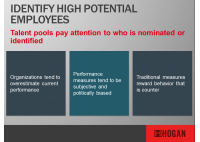 High Potentials - Are you doing it wrong? - Ryan Ross - HART Consulting