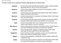 How to avoid failure at the top: assessing & preventing leadership derailments - HART Consulting