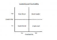 Rethinking Leadership Training - HART Consulting