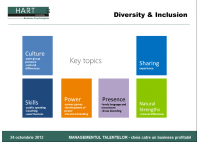 Vlad Bog - About Diversity at Microsoft - HART Consulting
