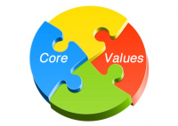 What is the Impact of a CEO on the Organizational Culture - HART Consulting