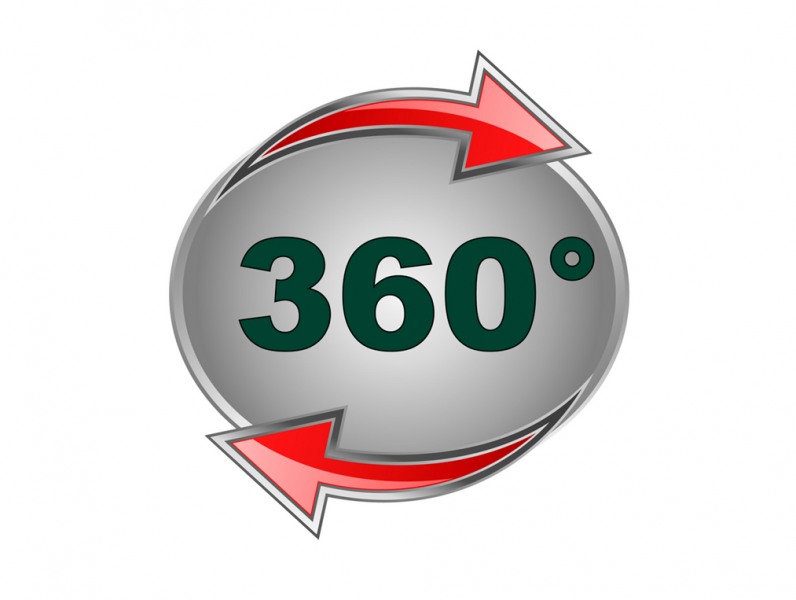 360° feedback - Competences - HART Consulting