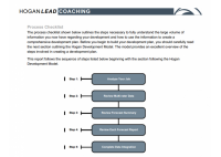 Coaching Report (HPI+HDS+MVPI) - HART Consulting